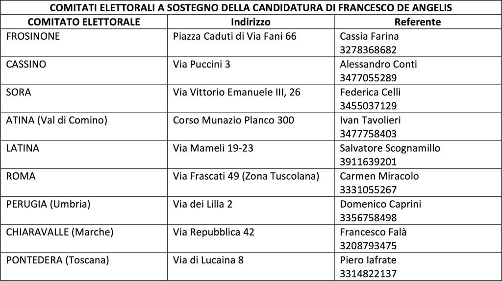 Comitati elettorali a sostegno della candidatura di Francesco De Angelis